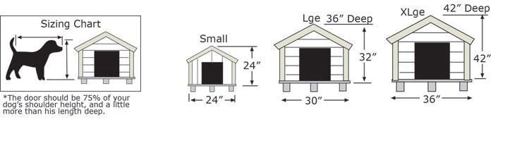 Dog house dimension diagram