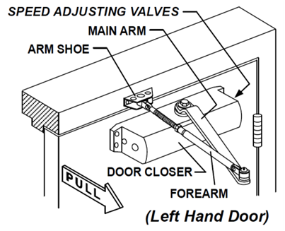How to adjust a door closer and maintain it properly