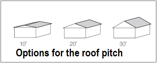 How To Figure Out A Roof Pitch For Your House