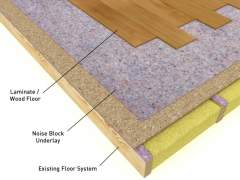 How to position a substrate under the laminate