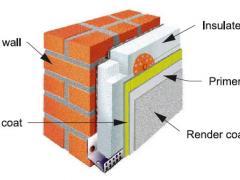 Proper external insulation of brick walls