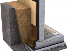 The model of the waterproofing system