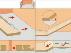 How to lay laminate scheme