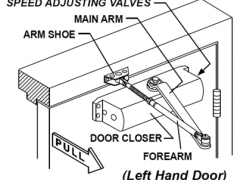 The automatic door closing device