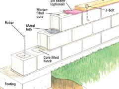How to build a wall with concrete blocks