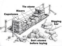 How to build rock wall