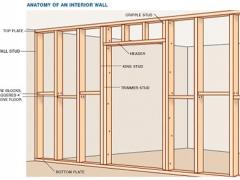 How to build an interior wall