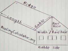 How to figure square footage of a roof