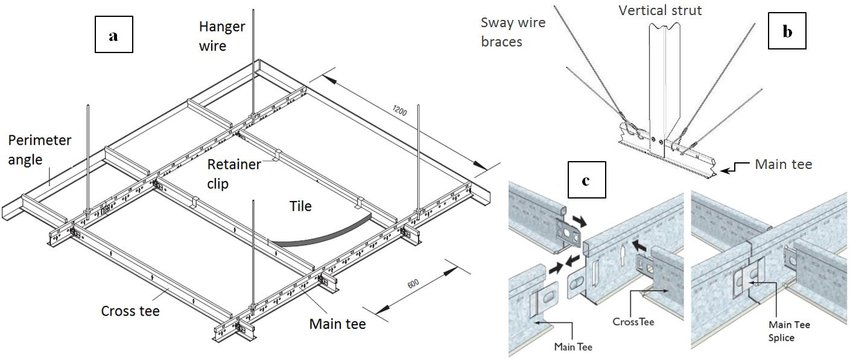 a-Typical-suspended-ceiling-components